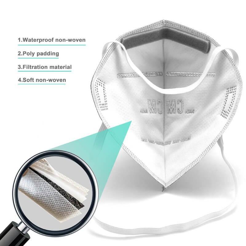 Chaomei KN95 Protective Respirator-6