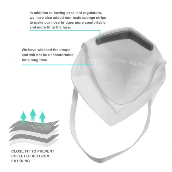 Chaomei KN95 Protective Respirator-5