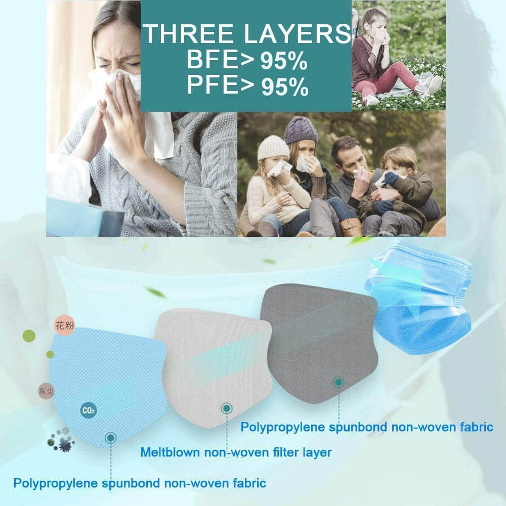 3-Ply Medical Face Mask-BFE