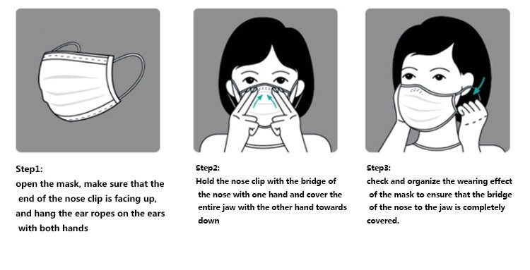 Disposable Surgical Face Mask-how to use
